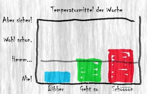 MeteoSwiss_Monatsausblick